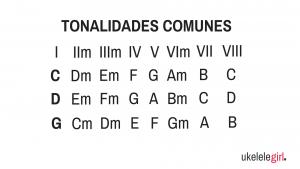 Las tonalidades mas usadas de ukelelegirl.es